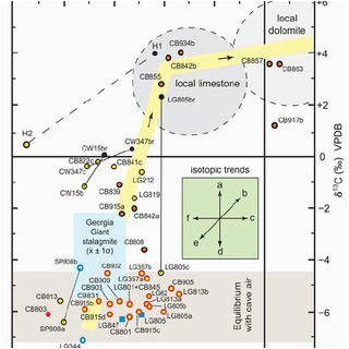 maps and profiles of carlsbad cavern and lechuguilla cave courtesy