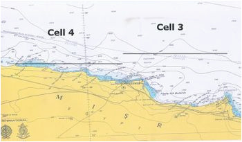 geographical information system kust wiki