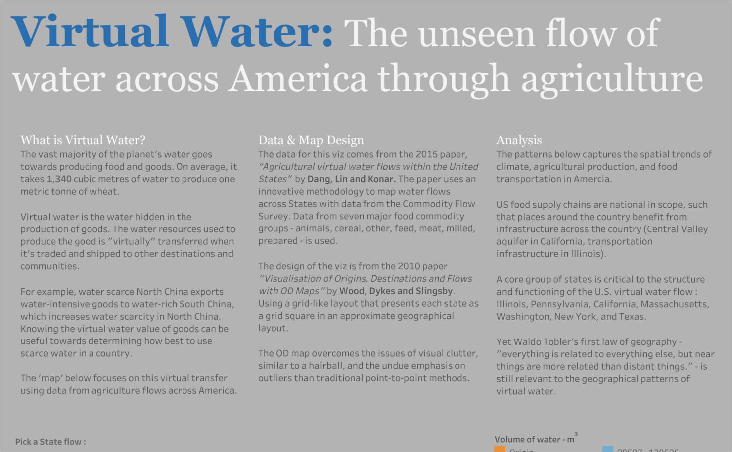 virtual water the unseen flow of water across america rob radburn