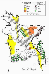 agriculture in bangladesh wikipedia