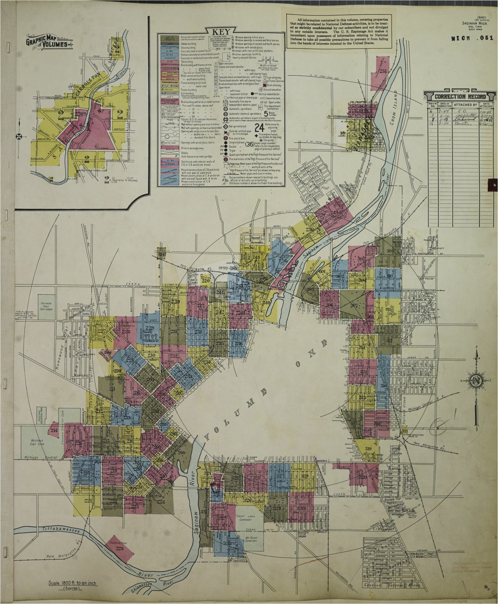 sanborn maps michigan library of congress