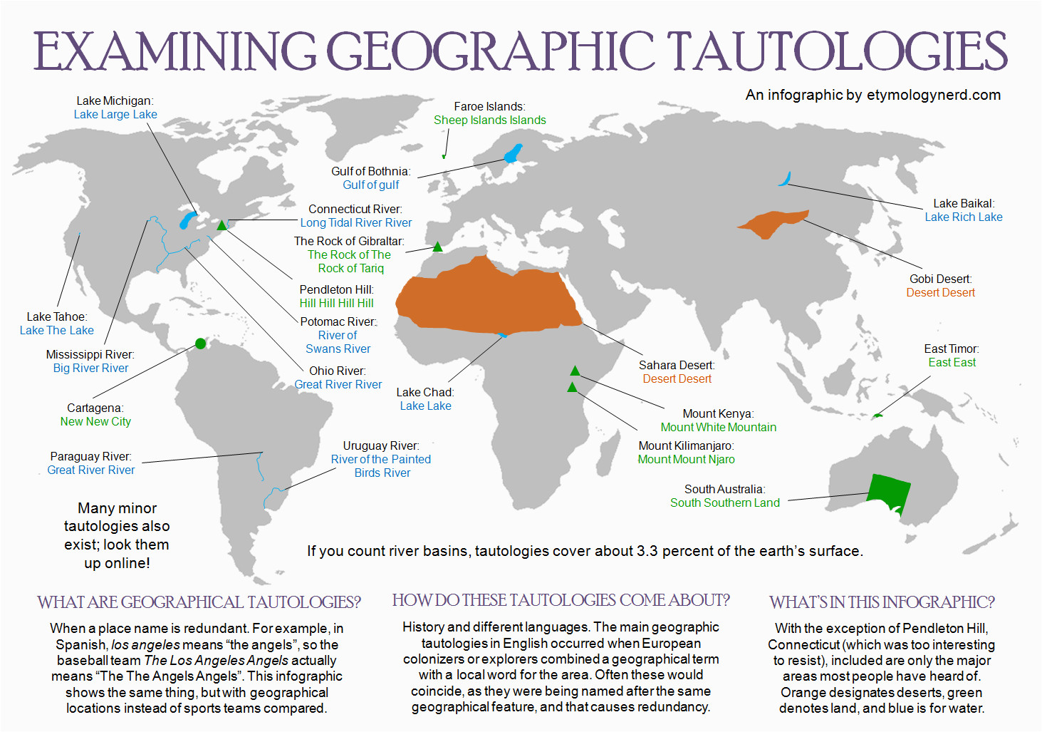 map of geographic tautologies maps pinterest geography