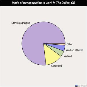 the dalles oregon or 97058 profile population maps real estate