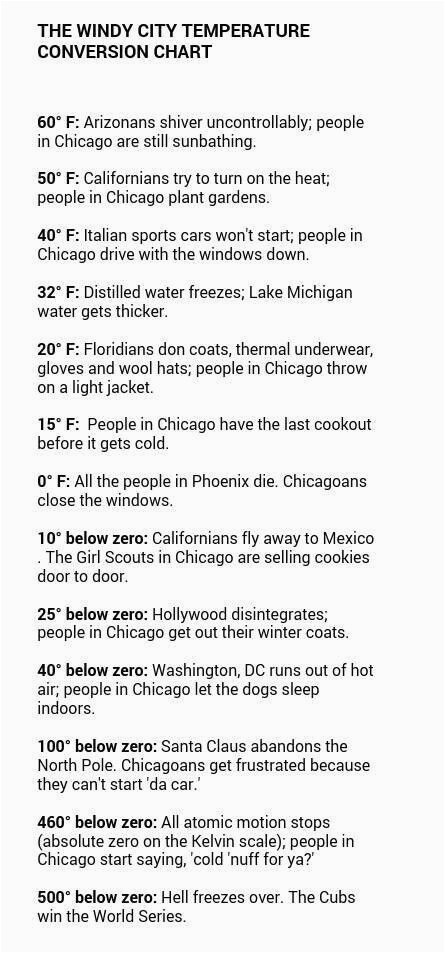 the windy city temperature conversion chart we know how to handle