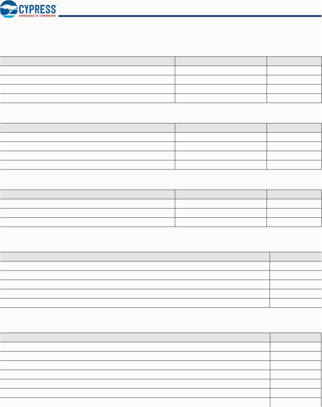 s25fl128s 256s datasheet cypress semiconductor digikey