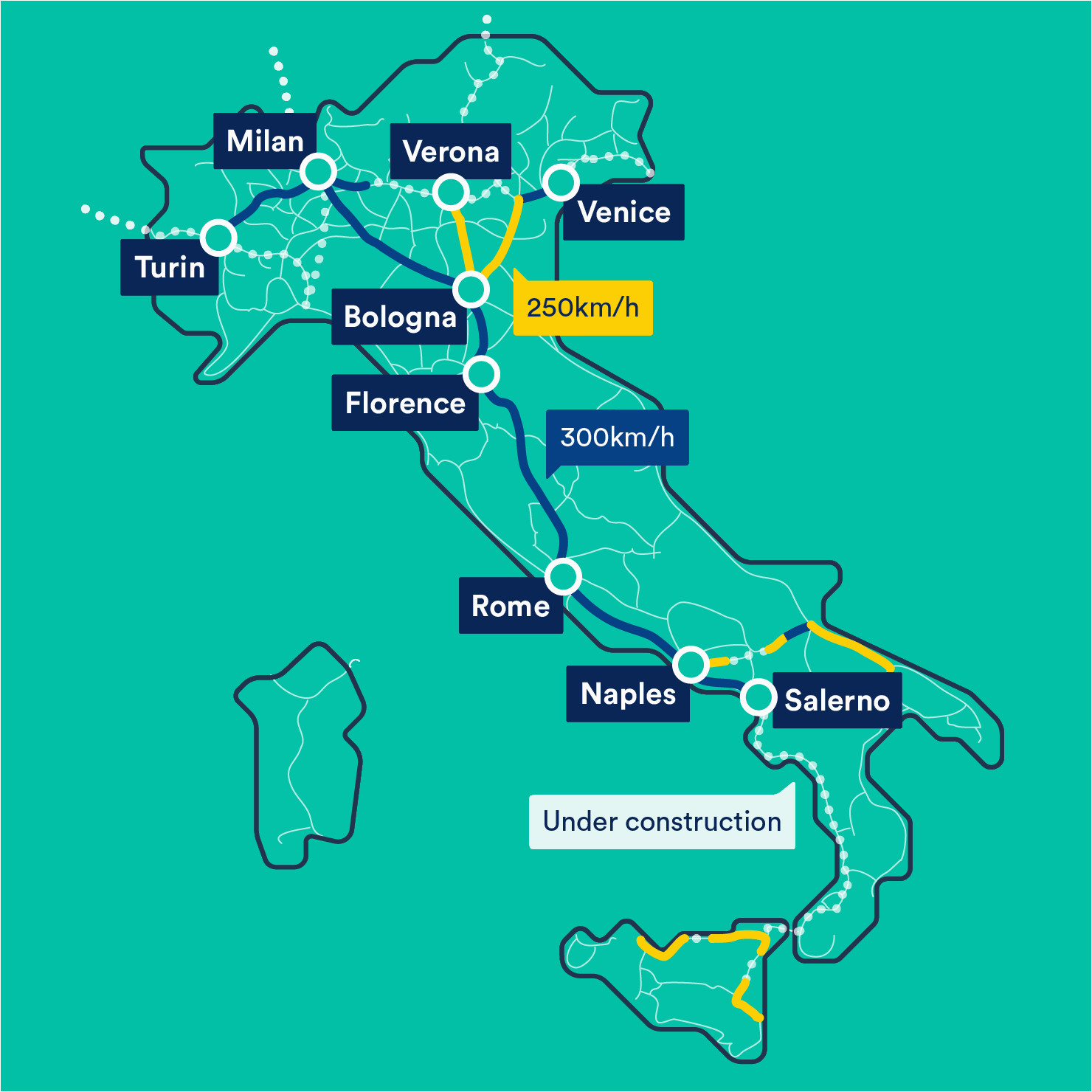 trenitalia map with train descriptions and links to purchasing