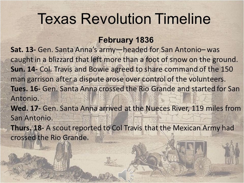 texas history battles of the texas revolution and important