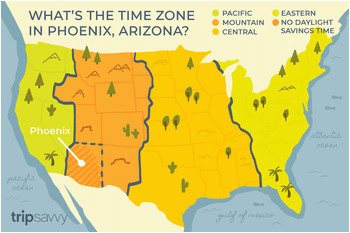 in which time zone is memphis tennessee