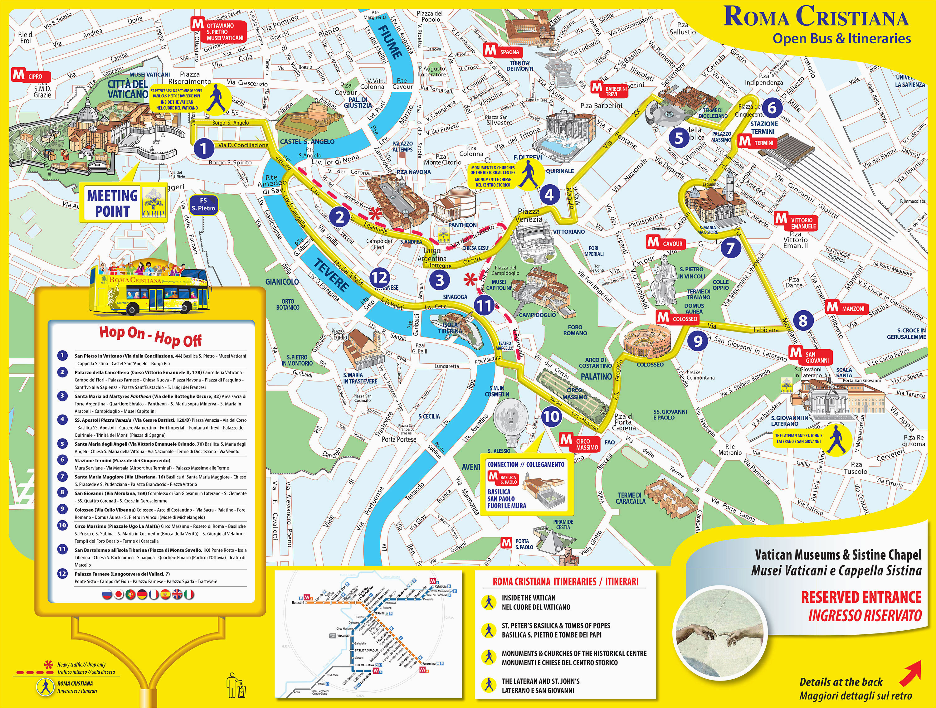 Rome Italy Sightseeing Map Map Of Rome Tourist Attractions