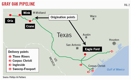 Texas Express Pipeline Map Flat Near Term Pipeline Plans Buoyed by