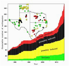 usgs forecast for damage from natural and induced earthquakes in