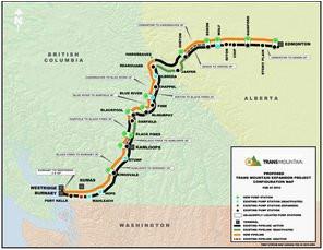 pipelines transportation jwn energy
