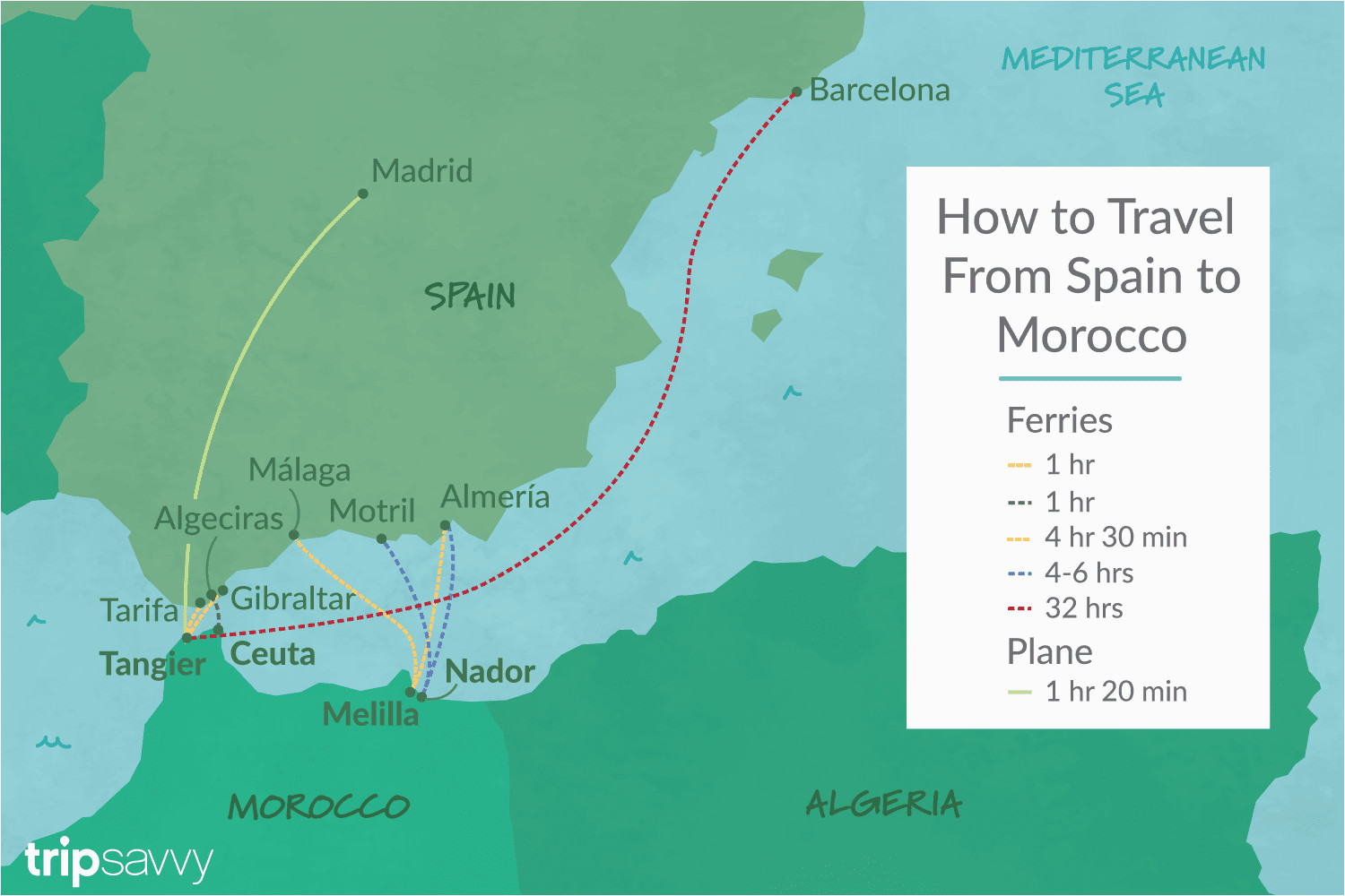 top tips on how to get to morocco from spain