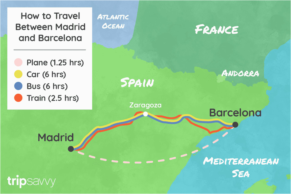 how to get from madrid to barcelona