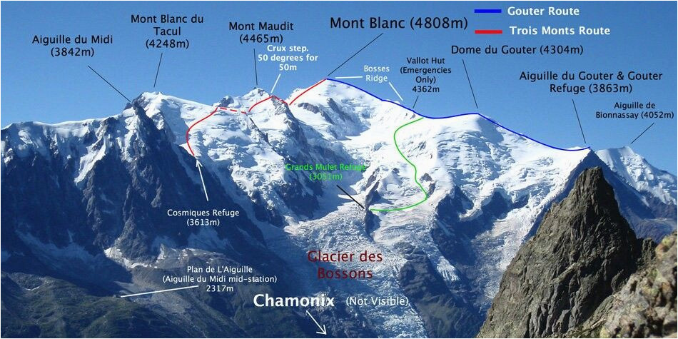 routes up mont blanc mountaineering climbing mont blanc