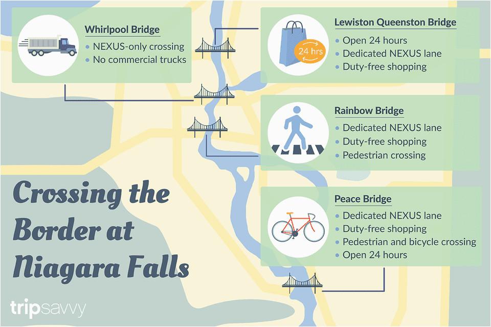 niagara falls border crossings