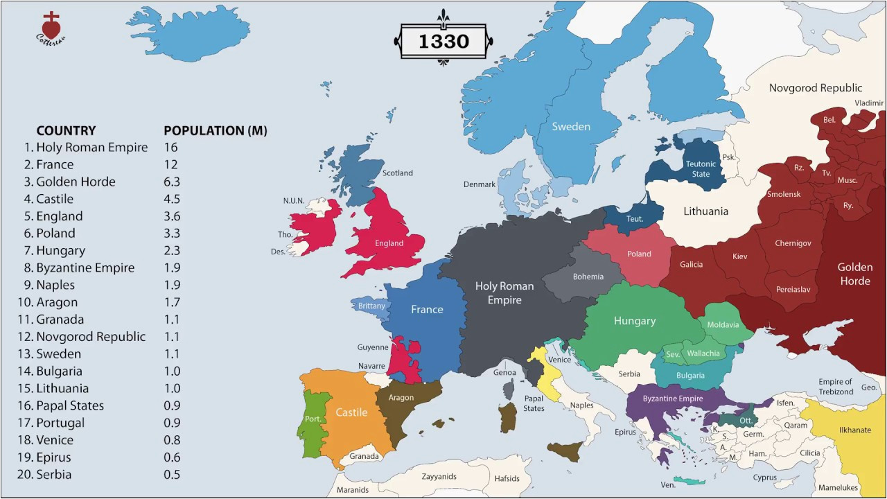 the history of europe every year