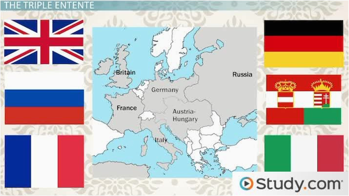 triple alliance and triple entente in europe on the eve of