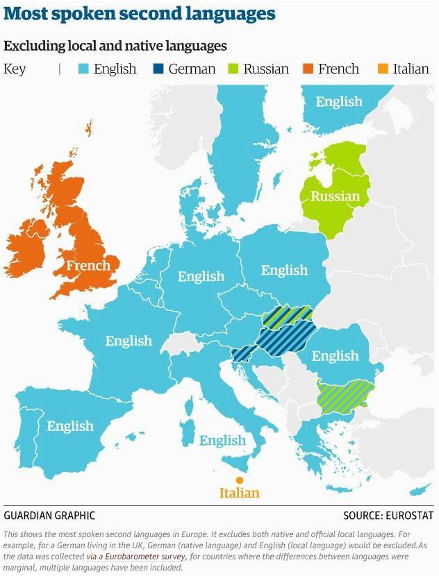 second most spoken languages in eu language second