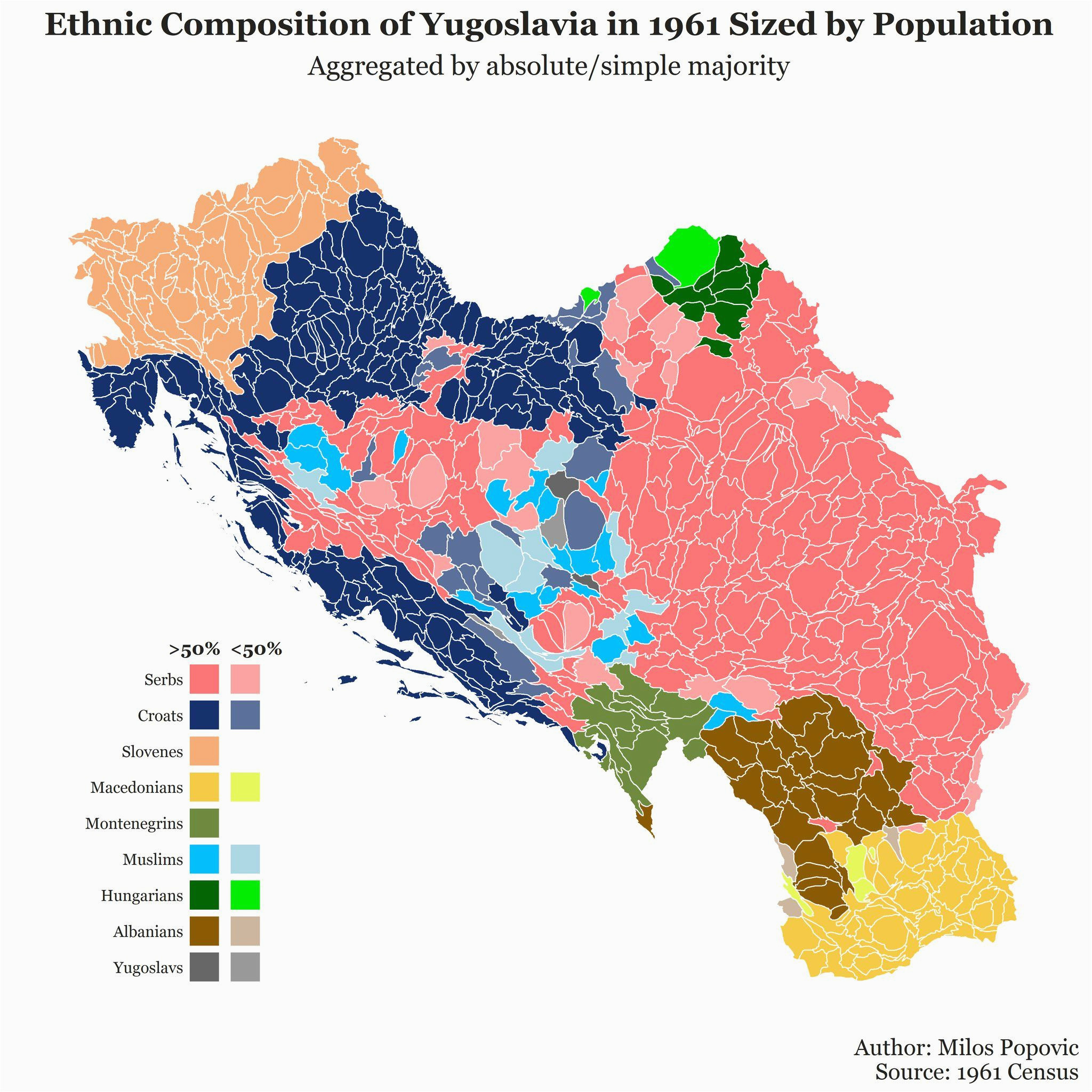 ethnic composition of yugoslavia in 1961 sized by population