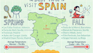 Bunol Spain Map the Best Time to Visit Spain