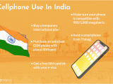 Canada Cell Phone Coverage Map How to Use Your Overseas Cell Phone In India Explained