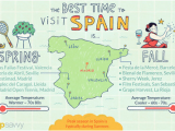 Europe Temperature Map October the Best Time to Visit Spain