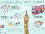Europe Trip Planner Map How to Plan A Trip to the Uk 10 Questions to ask