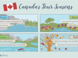 Frost Depth Map Canada Introduction to Canada S Four Seasons