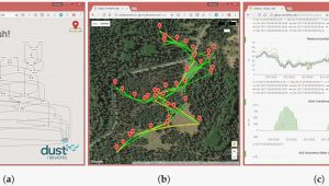 Garmin Maps France Gps France Maps Inspirational Witson Fur Nissan X Trail Pathfinder