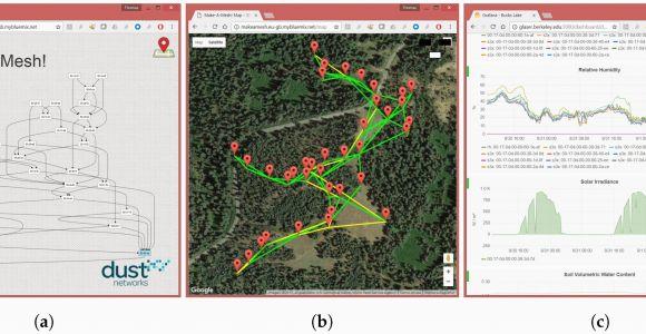 Georgia Casinos Map Us Intracoastal Waterway Map Map Waterway Beautiful Florida Casinos