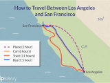 Map Of California Airports Near Los Angeles Traveling Between Los Angeles and San Francisco