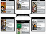 Map Of Enlightenment Europe Pin On social Studies