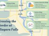 Map Of Niagara Falls Canada Hotels Niagara Falls Border Crossings