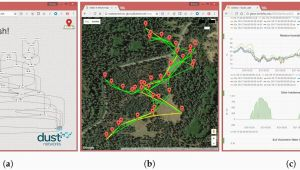 Maps.google.com Texas Google Maps Maps Driving Directions