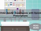 Michigan Prescription Maps Michigan Open