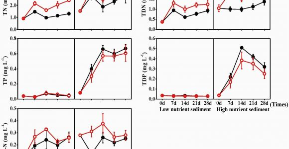 Ohio In Us Map United States Map by States In Color New United States Map Ohio