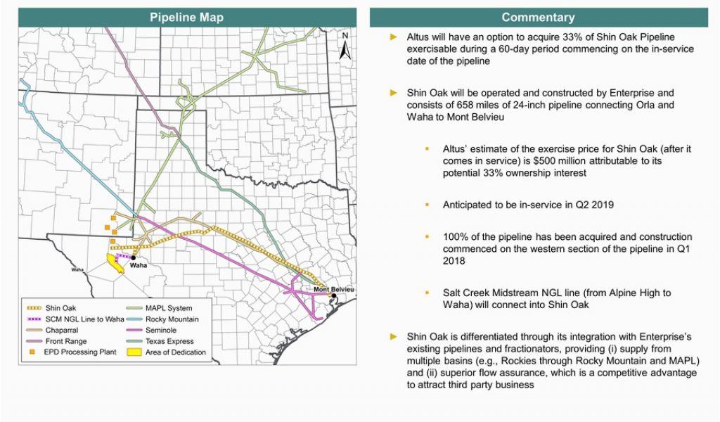 Pipeline Map Texas 8 K – secretmuseum