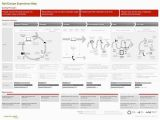 Rail Europe Experience Map A Step by Step Guide to Creating Effective User Journey Maps