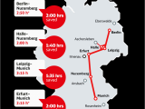 Rail Europe Experience Map Travel Between Berlin and Munich In Under 4 Hours