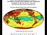 Solar Insolation Map Canada where the Temperature Rules the Sun Watts Up with that